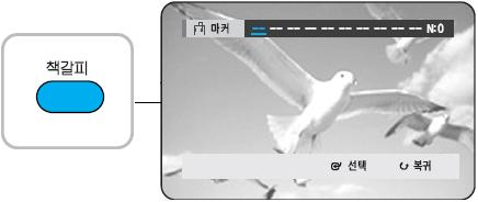 마커메뉴가 나타난 화면